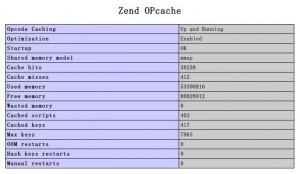 ZendOpcache